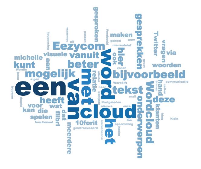 EEZYCOM Wordcloud